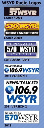 news-13-0129-wsyrlogos
